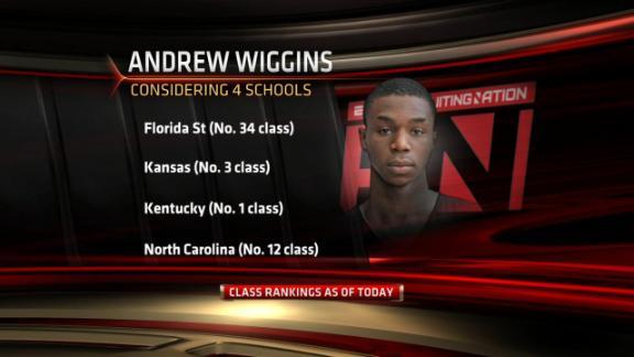 Andrew Wiggins Videos - ESPN