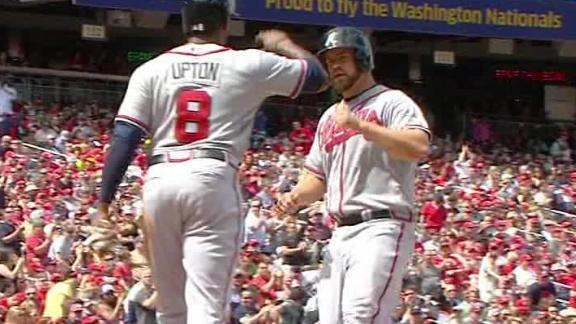 Braves top Strasburg, Nats to improve to 10-1