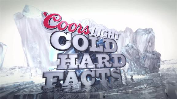 Video - Cold Hard Facts