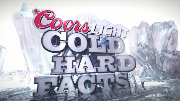 Video - NBA Cold Hard Facts