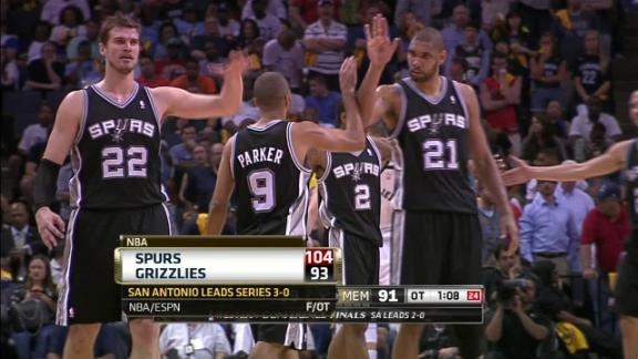 Spurs down Grizzlies in OT to open 3-0 lead