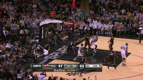Video - Tony Parker Leads The Spurs