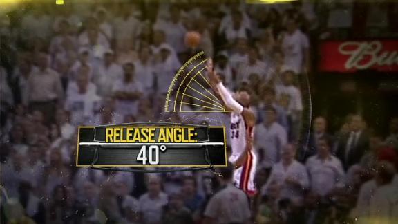 Video - Sport Science: Ray Allen's Clutch 3