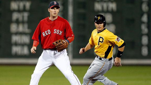Video - MLB Second-Half Storylines