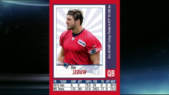 Video - Hernandez Stickers Replaced By Tebow