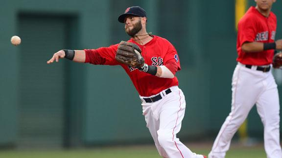 Report: Pedroia, Red Sox talking extension