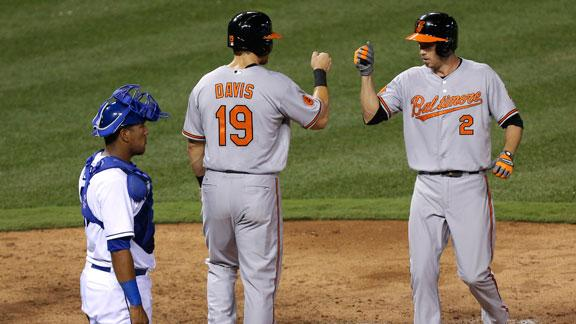 Davis, Hardy help O's to 5th straight victory