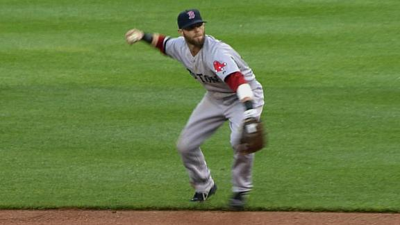 Video - Source: Pedroia Agrees To New Deal