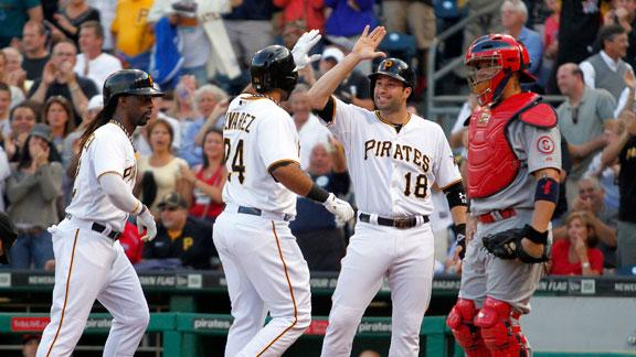 Video - Cardinals Vs. Pirates Preview