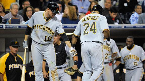 Video - Pirates Push Past Padres
