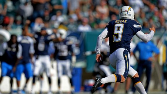 Rivers, Chargers stun Eagles on last-minute FG
