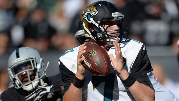 Video - NFL Nation Buzz: Jaguars