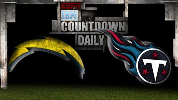 Video - Countdown Daily Prediction: SD-TEN