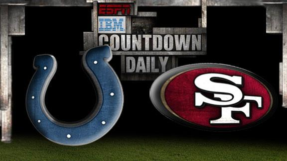 Video - Countdown Daily Prediction: IND-SF