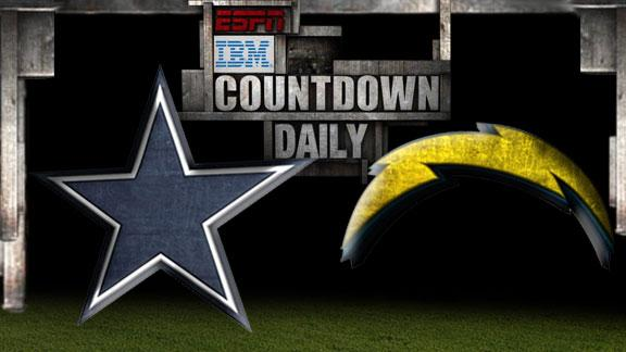 Video - Countdown Daily Prediction: DAL-SD