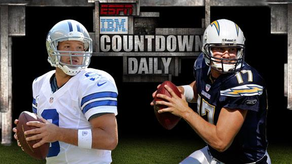 Video - Inside Edge: Cowboys at Chargers