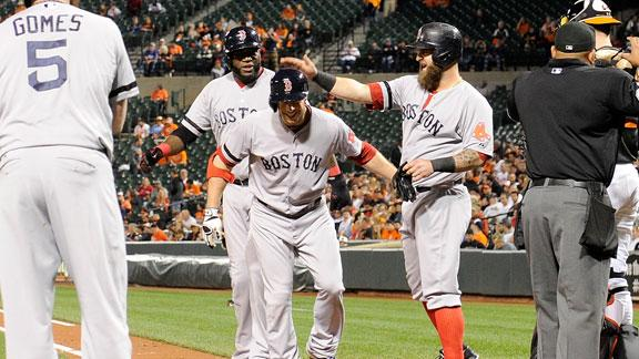 Video - Red Sox Rout Orioles