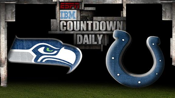 Video - Countdown Daily Prediction: SEA-IND
