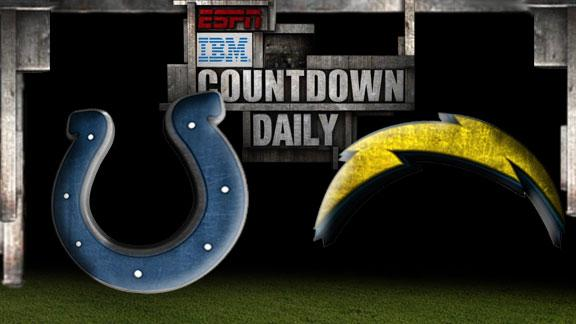 Video - Countdown Daily Prediction: IND-SD