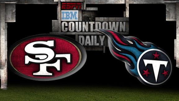 Video - Countdown Daily Prediction: SF-TEN