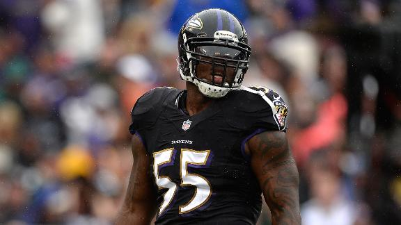 Video - ProView: Terrell Suggs