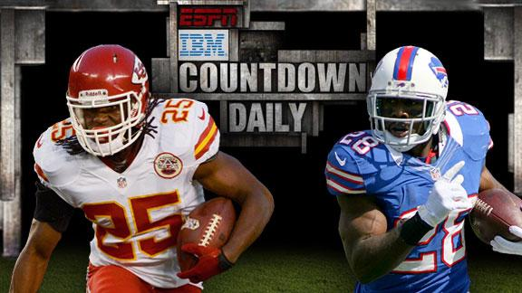 Video - Inside Edge: Chiefs at Bills