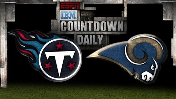 Video - Countdown Daily Prediction: TEN-STL