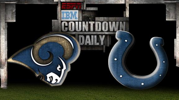 Video - Countdown Daily Prediction: STL-IND