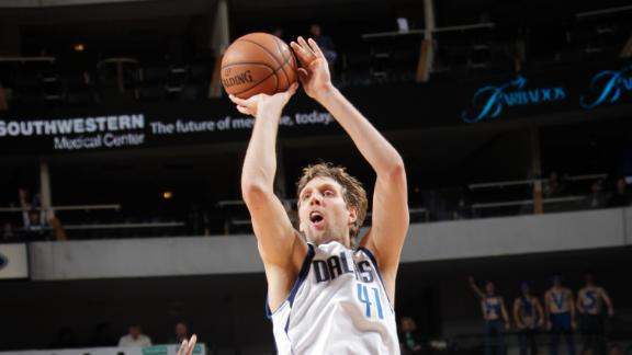 Dirk moves into 16th on all-time scoring list
