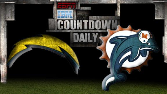 Video - Countdown Daily Prediction: SD-MIA