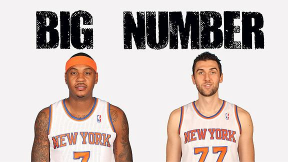 Video - The BIG Number: Don't Blame Melo