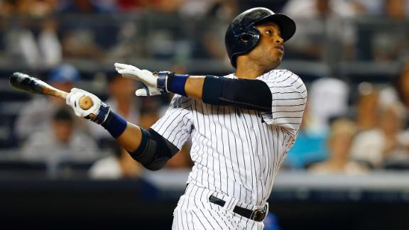 Buster Blog: Factors For Cano