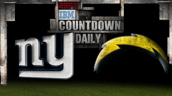 Countdown Daily Prediction: NYG-SD