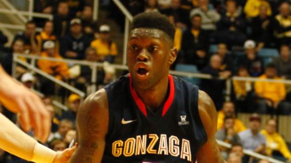 Gonzaga Holds Off West Virginia