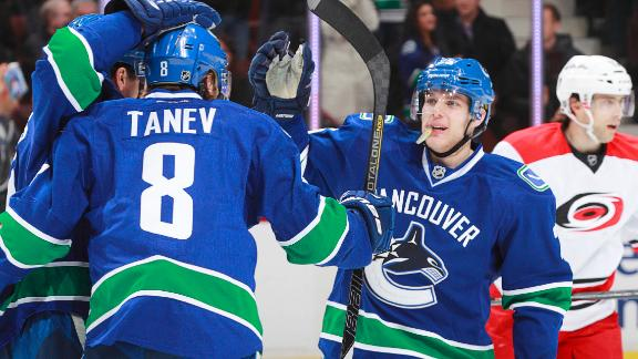Canucks Blank Hurricanes