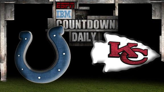 Countdown Daily Prediction: IND-KC