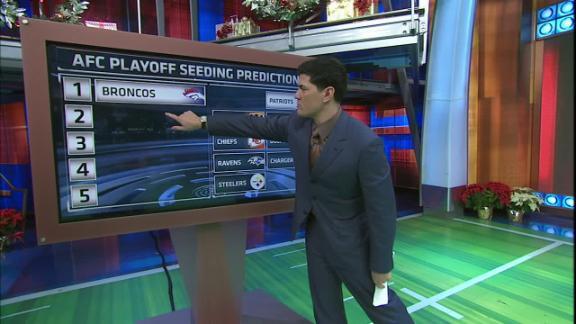 Video - AFC Playoff Seeding Predictions