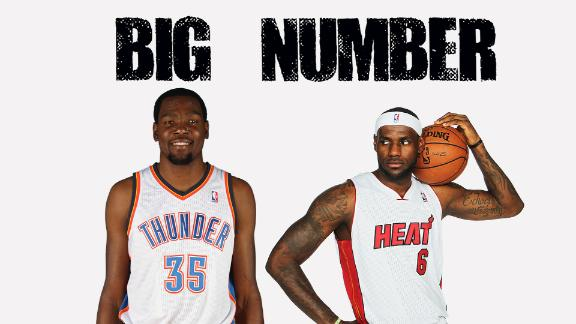 Windhorst: How LeBron James fell behind Kevin Durant in MVP cha…