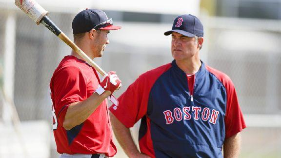 Video - Red Sox Spring Training Report