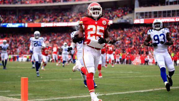 Inside the Huddle: Jamaal Charles