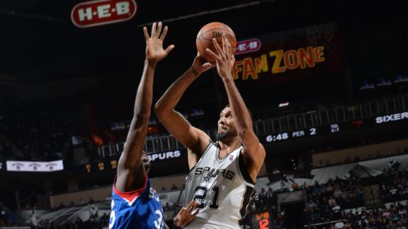 Spurs win 14th straight; 76ers' skid hits 25