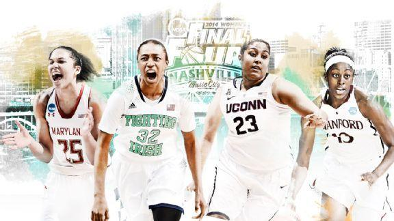 http://a.espncdn.com/media/motion/2014/0401/dm_140401_espnw_final_four_preview/dm_140401_espnw_final_four_preview.jpg