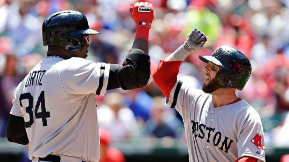 Top MLB jerseys: Big Papi is a big seller