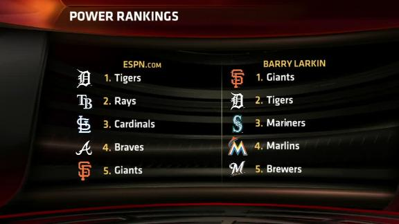 2014 MLB Baseball Power Rankings Week 3 - Major League Baseball - ESPN