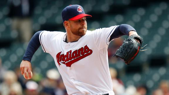 Kluber's Gem Guides Indians