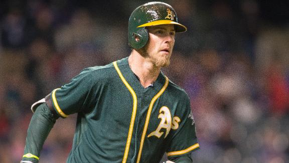 Video - Reddick, A's Crush Indians