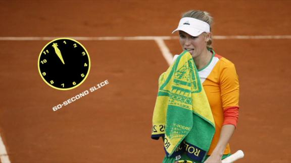60-Second Slice: French Open Day 3