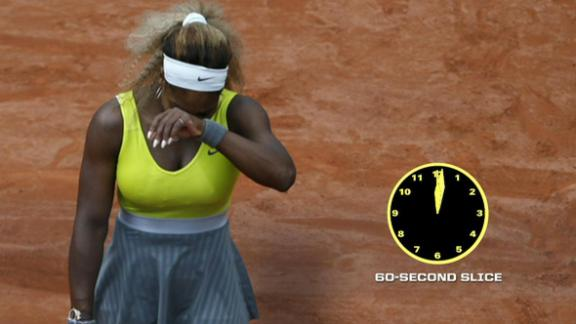 60-Second Slice: French Open Day 4