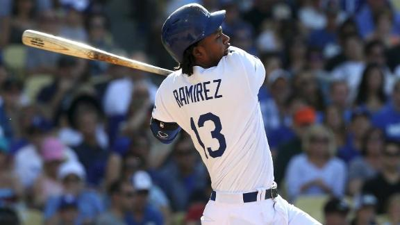 Video - Ramirez's Big Day Leads Dodgers