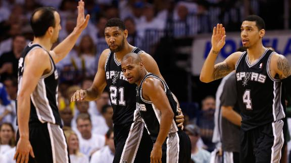 Video - Spurs Oust Thunder With OT Win